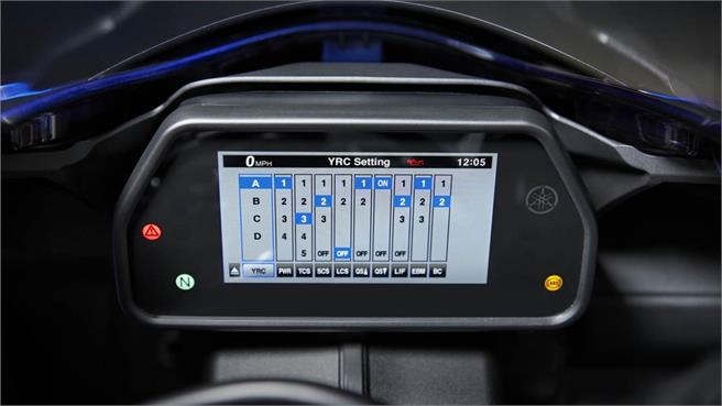 Yamaha YZF-R1: La electrónica domina